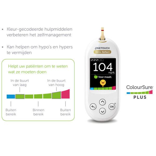 OneTouch Verio REFLECT Glucosemeter