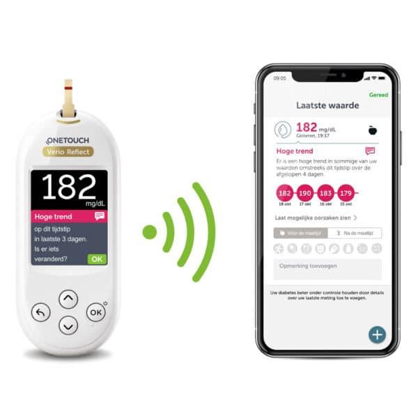 Glucosemeter OneTouch Verio Reflect